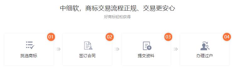 杭州w88优德首页转让费用及流程是什么?