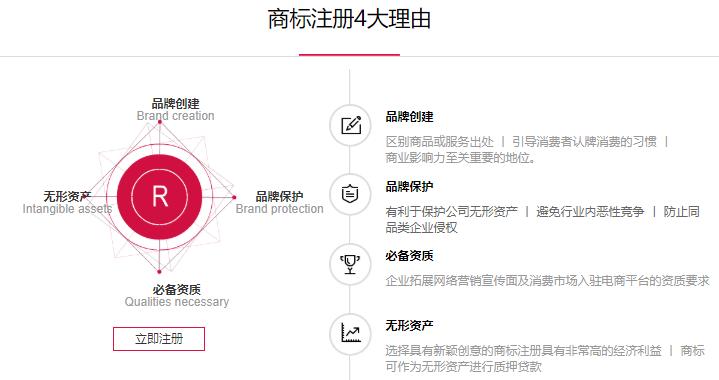 北京商标注册代理公司哪家好?